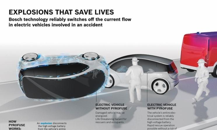 Minimizing Electric Shocks During Electric Vehicle Crashes